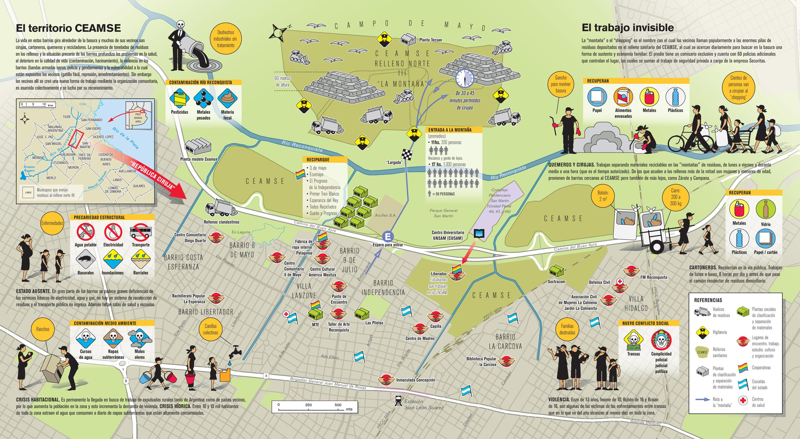 República de los cirujas: trabajo gráfico y social del grupo Iconoclasistas. Imagen